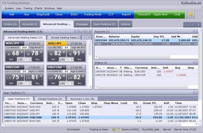 Fxcm forex traders