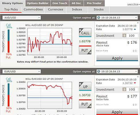 binary option edge