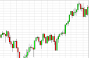 FTSE forecast for the week of April 29, 2013, Technical Analysis