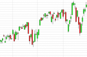 NASDAQ forecast for the week of April 29, 2013, Technical Analysis