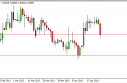 USD/ CAD Forecast April 26, 2013, Technical Analysis