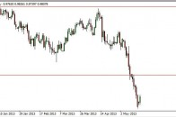 audusd