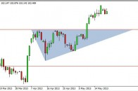 usdjpy