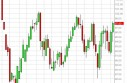 Crude Oil forecast for the week of June 17, 2013, Technical Analysis