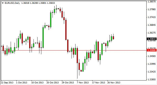 EUR/USD Forecast December 2, 2013, Technical Analysis