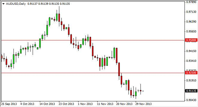 AUD/USD Forecast December 3, 2013, Technical Analysis