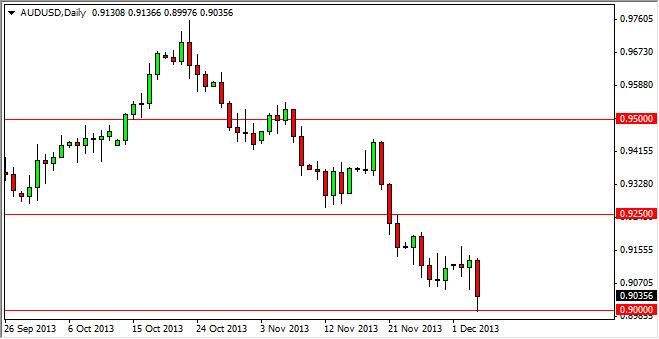 AUD/USD Forecast December 5, 2013, Technical Analysis