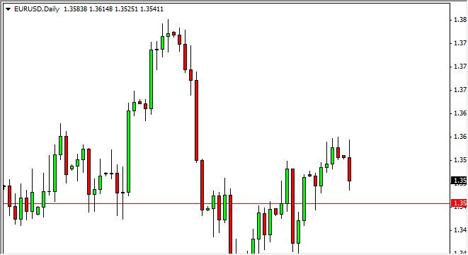 EUR/USD Forecast December 3, 2013, Technical Analysis