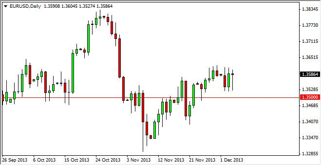 EUR/USD Forecast December 5, 2013, Technical Analysis