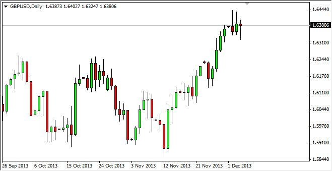 GBP/USD Forecast December 5, 2013, Technical Analysis