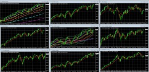 Global Markets Review 2 Minute Drill: Daily Recap, Market Movers