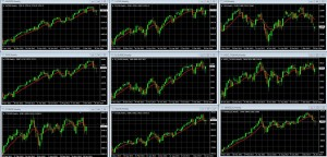 Global Markets Weekly 2 Minute Drill: Daily Recap & Market Movers: Calming Despite Data