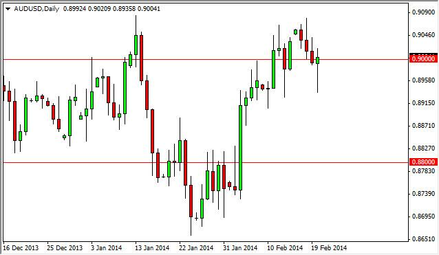 AUD/USD Forecast February 21, 2014, Technical Analysis