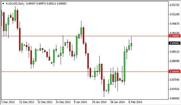 AUD/USD Forecast February 10, 2014, Technical Analysis