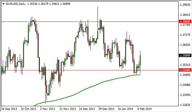 EUR/USD Forecast February 7, 2014, Technical Analysis