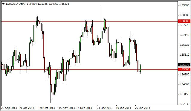 EUR/USD Forecast February 4, 2014, Technical Analysis