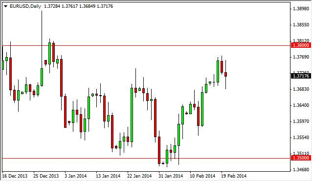 EUR/USD Forecast February 21, 2014, Technical Analysis
