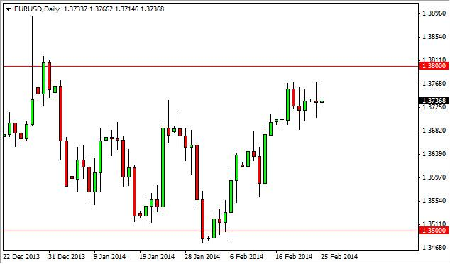 EUR/USD Forecast February 26, 2014, Technical Analysis