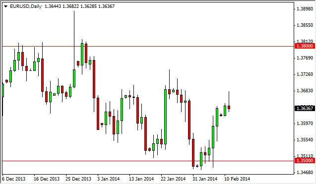 EUR/USD Forecast February 12, 2014, Technical Analysis