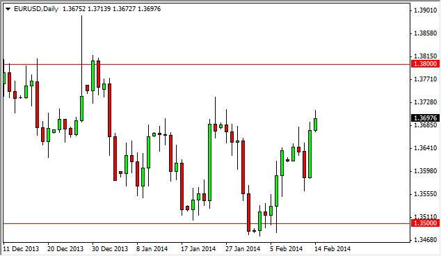 EUR/USD Forecast February 17, 2014, Technical Analysis