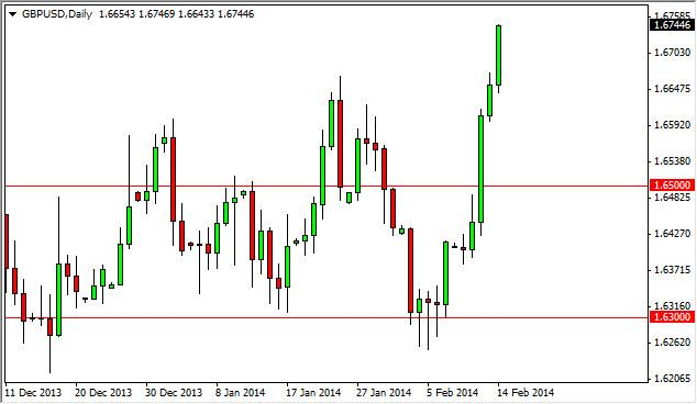 GBP/USD Forecast February 17, 2014, Technical Analysis