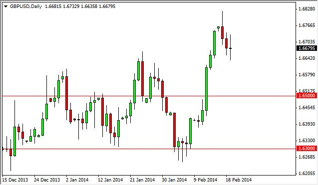 GBP/USD Forecast February 20, 2014, Technical Analysis