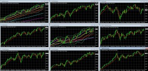 Weekly Global Indexes Wrap: Daily Recap, Market Movers, Crimean Punishment?
