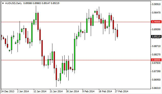 AUD/USD Forecast March 3, 2014, Technical Analysis