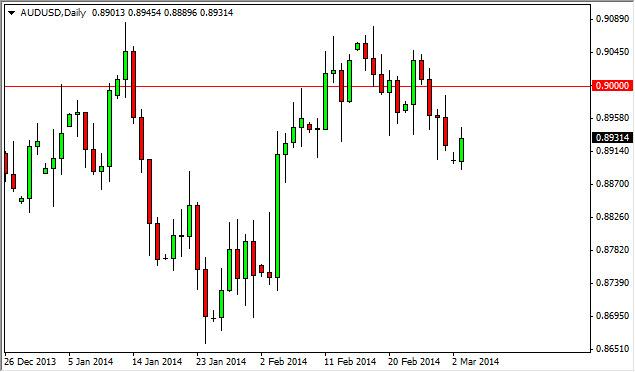 AUD/USD Forecast March 4, 2014, Technical Analysis
