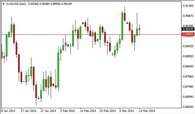AUD/USD Forecast March 17, 2014, Technical Analysis