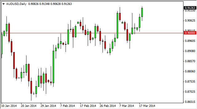 AUD/USD Forecast March 19, 2014, Technical Analysis