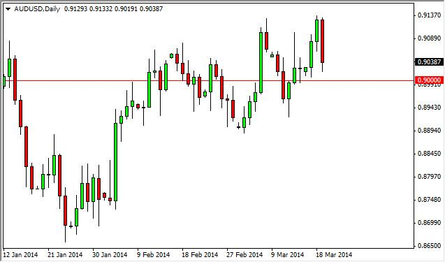 AUD/USD Forecast March 20, 2014, Technical Analysis