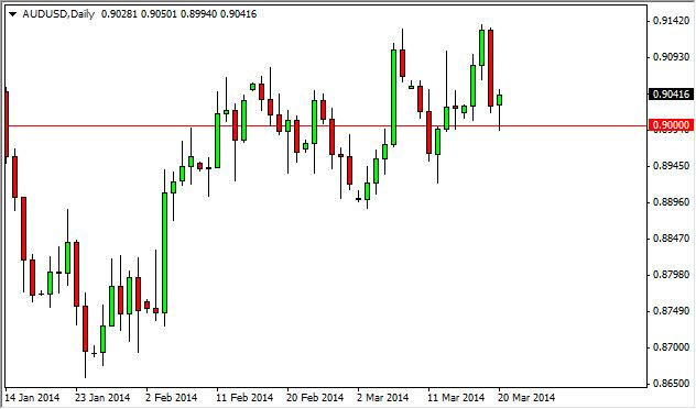 AUD/USD Forecast March 21, 2014, Technical Analysis