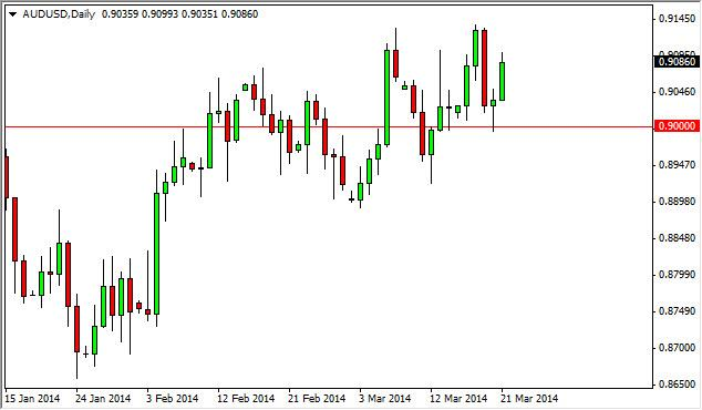 AUD/USD Forecast March 24, 2014, Technical Analysis