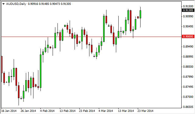AUD/USD Forecast March 25, 2014, Technical Analysis