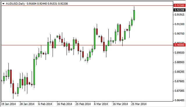 AUD/USD Forecast March 27, 2014, Technical Analysis
