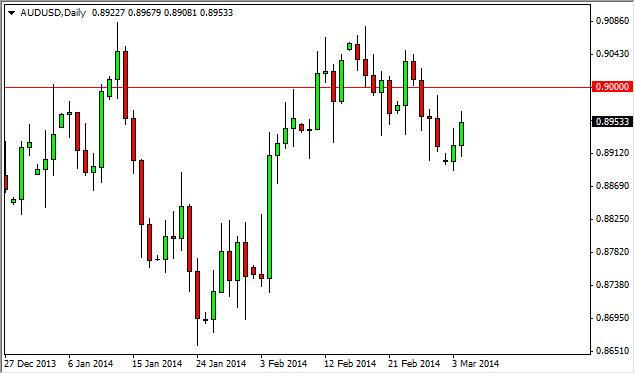 AUD/USD Forecast March 5, 2014, Technical Analysis