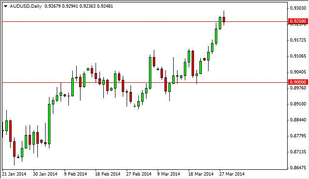 AUD/USD Forecast March 31, 2014, Technical Analysis