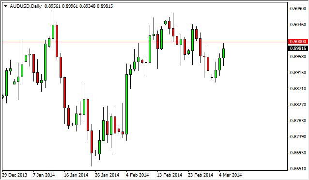 AUD/USD Forecast March 6, 2014, Technical Analysis