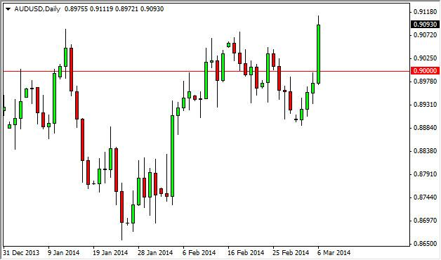 R forex forecast today