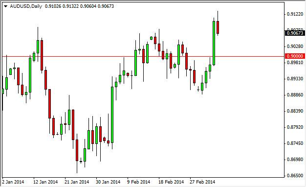 AUD/USD Forecast March 10, 2014, Technical Analysis