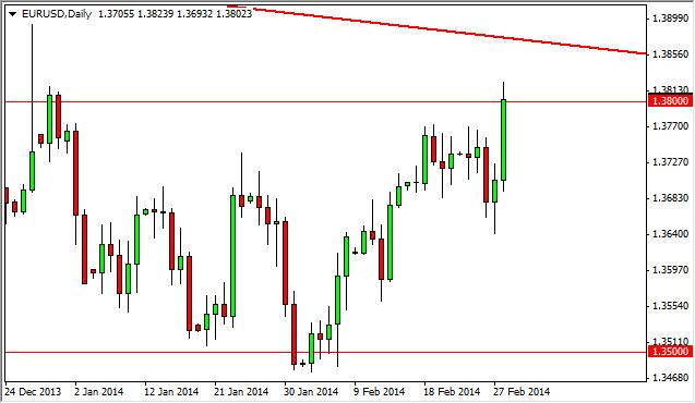 EUR/USD Forecast March 3, 2014, Technical Analysis