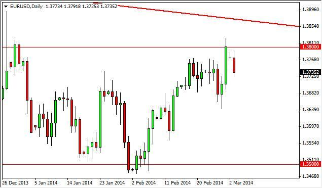EUR/USD Forecast March 4, 2014, Technical Analysis