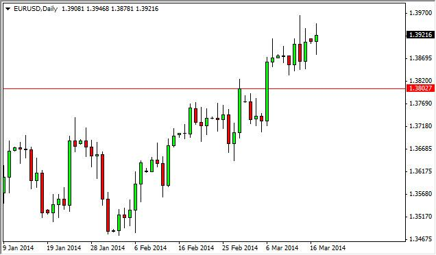 EUR/USD Forecast March 18, 2014, Technical Analysis