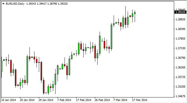 EUR/USD Forecast March 19, 2014, Technical Analysis