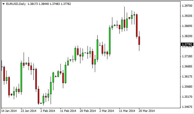 EUR/USD Forecast March 21, 2014, Technical Analysis