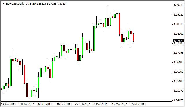 EUR/USD Forecast March 27, 2014, Technical Analysis