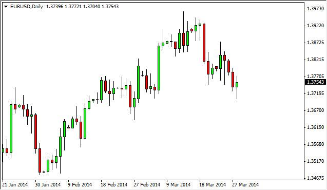 EUR/USD Forecast March 31, 2014, Technical Analysis