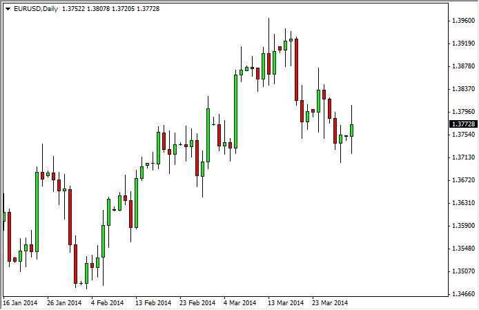 EUR/USD Forecast April 1, 2014, Technical Analysis