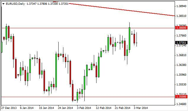 EUR/USD Forecast March 5, 2014, Technical Analysis